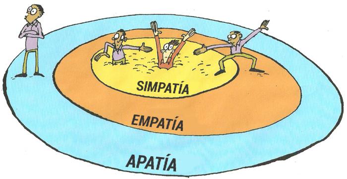 simpatia-empatia-apatia