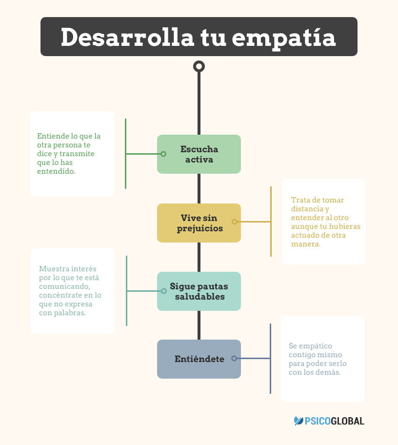infografia-empatia