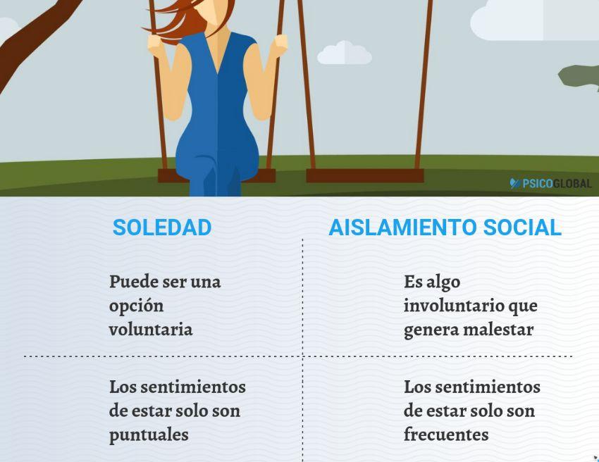 infografia soledad