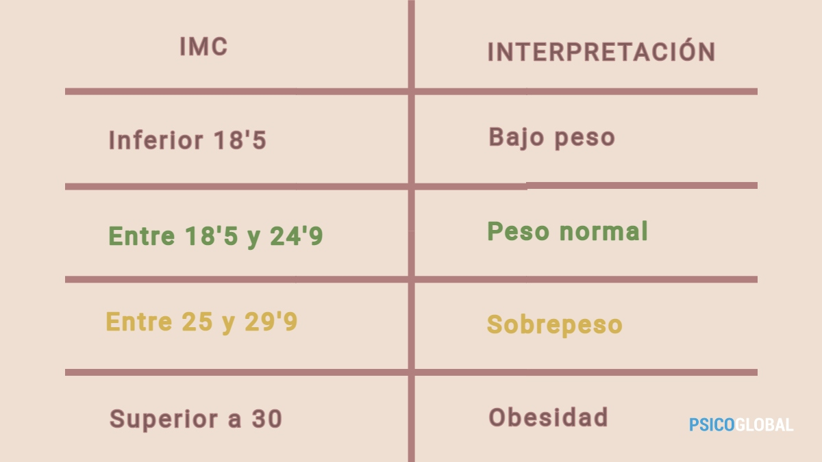 info-imc