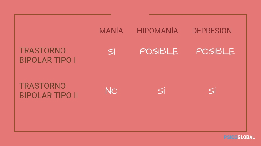 infografia-trastorno-bipolar